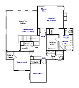 Valencia Westridge San Abella Tract Residence 4 Floor Plan second floor